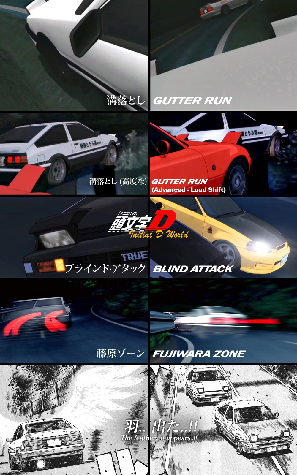 initial d world - discussion board    forums