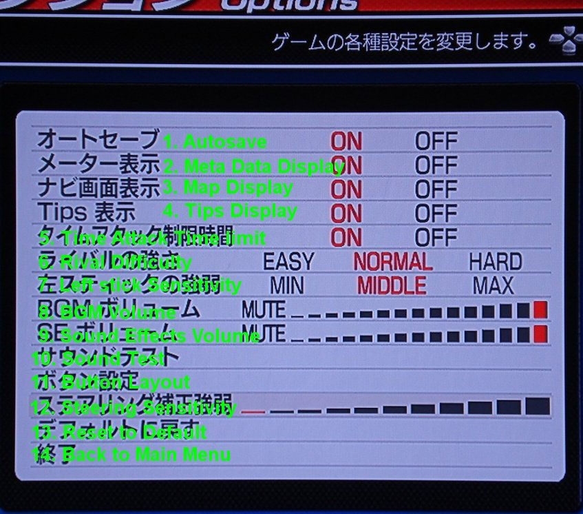 Initial D World - Discussion Board / Forums -> Translations Thread